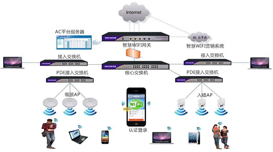 計算機網絡系統